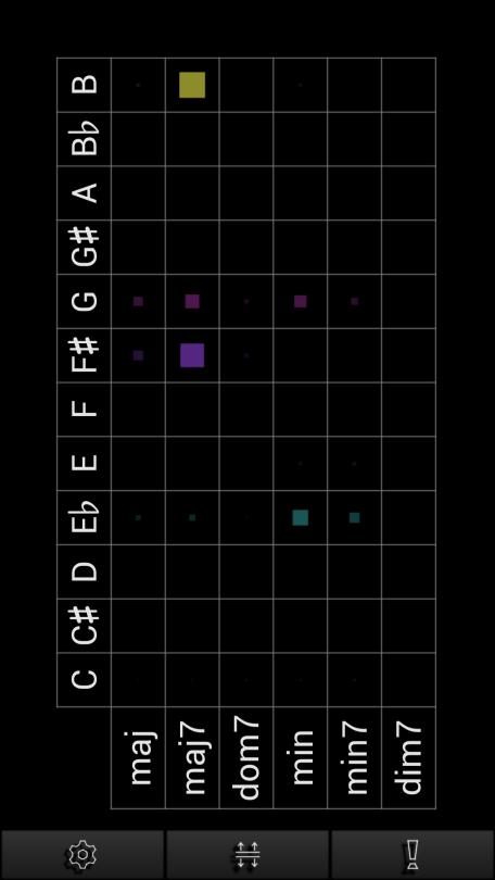 Pitchlab - Afinador4