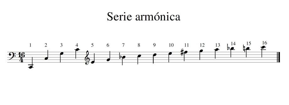 Serie armonica