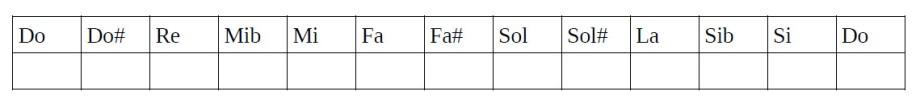 Tabla de ratios 1