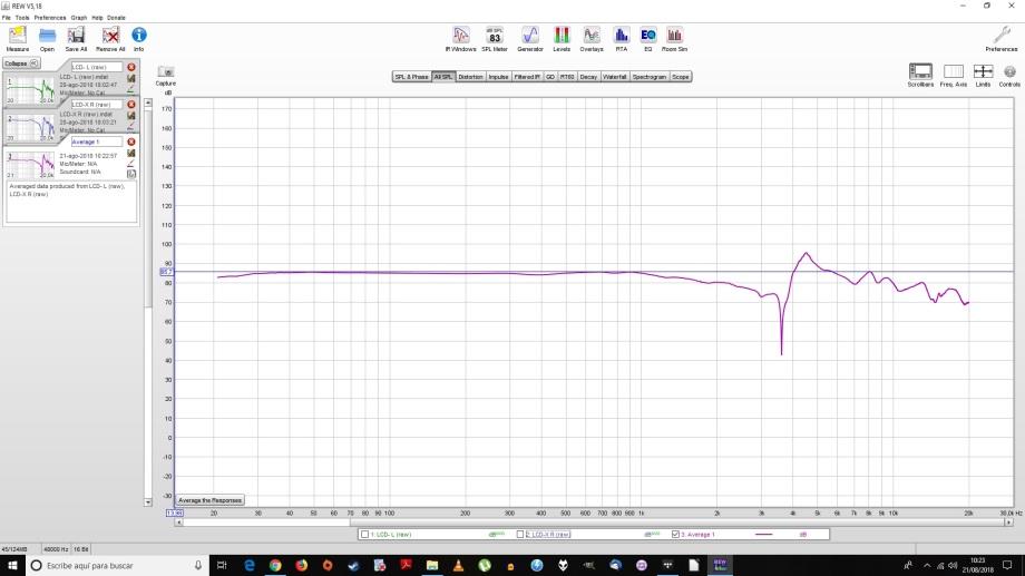 Primera medición LCD-X